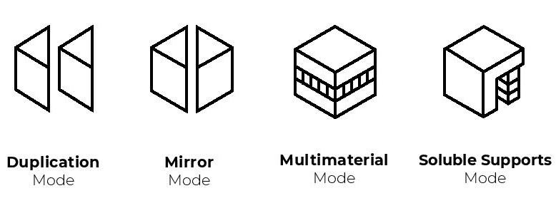 3D printing modes IDEX